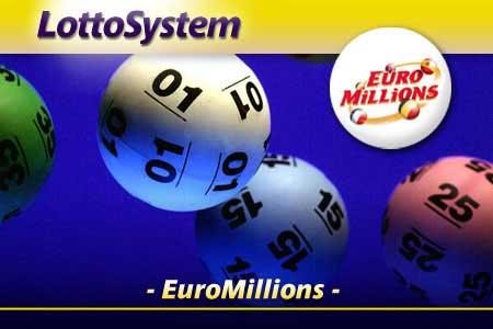 Lotto Uitslagen Nederland